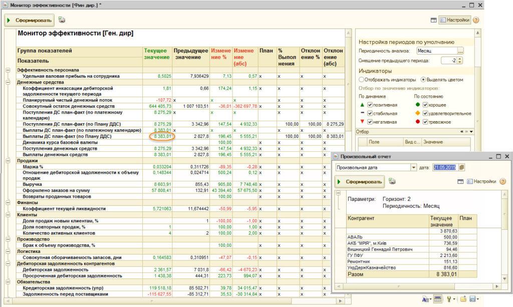 УТП. Монітор ефективності