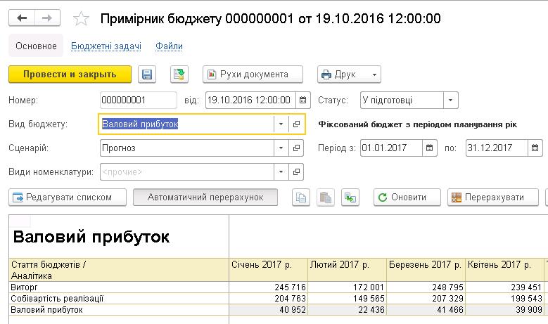 BAS ERP. Примірник бюджету