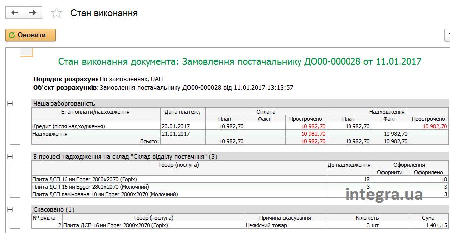 BAS КУП Виконання заказа постачальнику